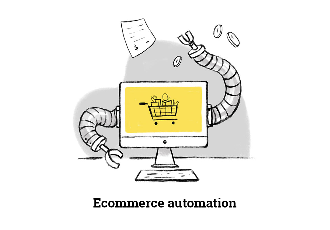 Ecommerce automation using Zoho