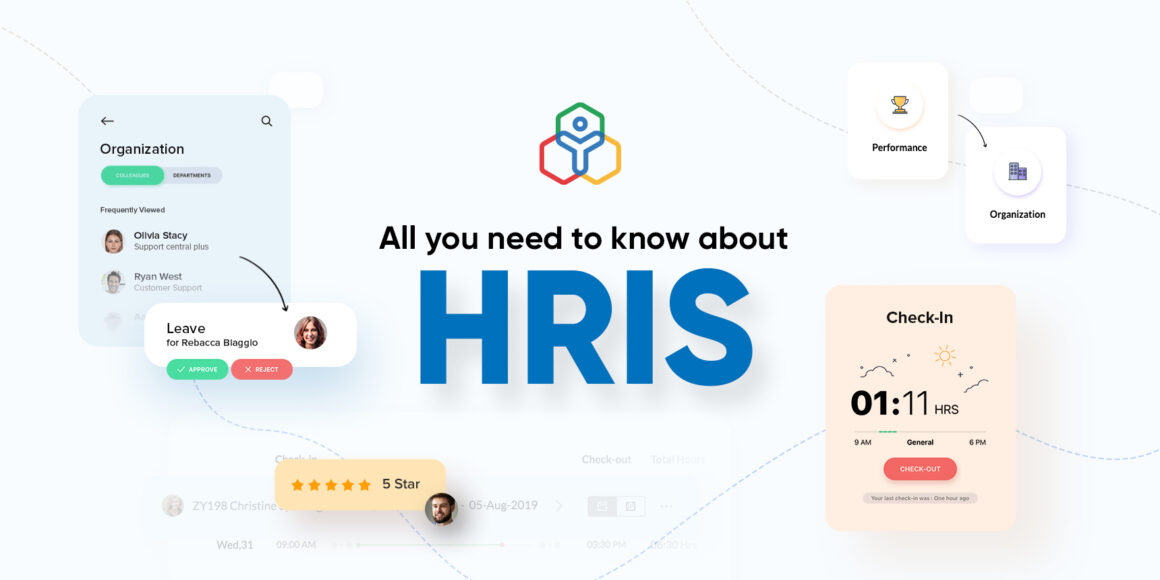 Everything you need to know about HRIS