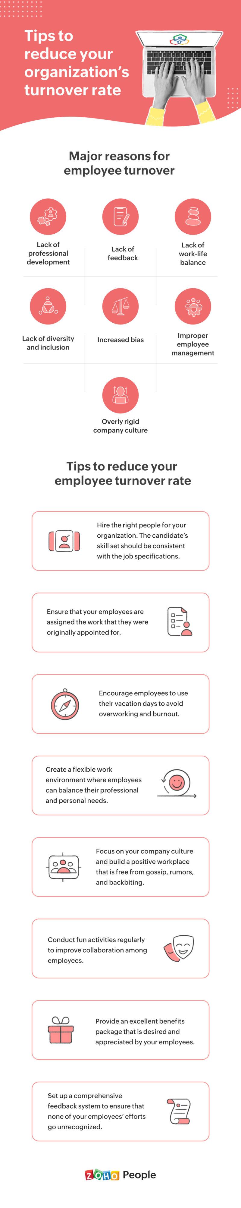 """Reducing employee turnover"""