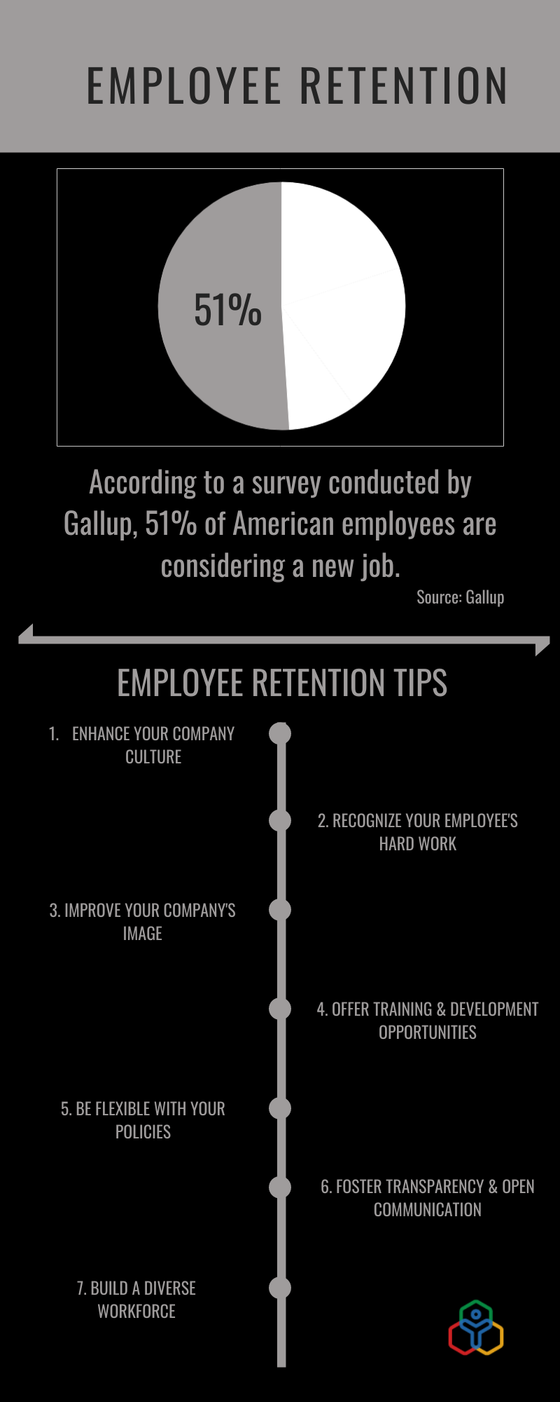 """Tips to improve employee retention"""