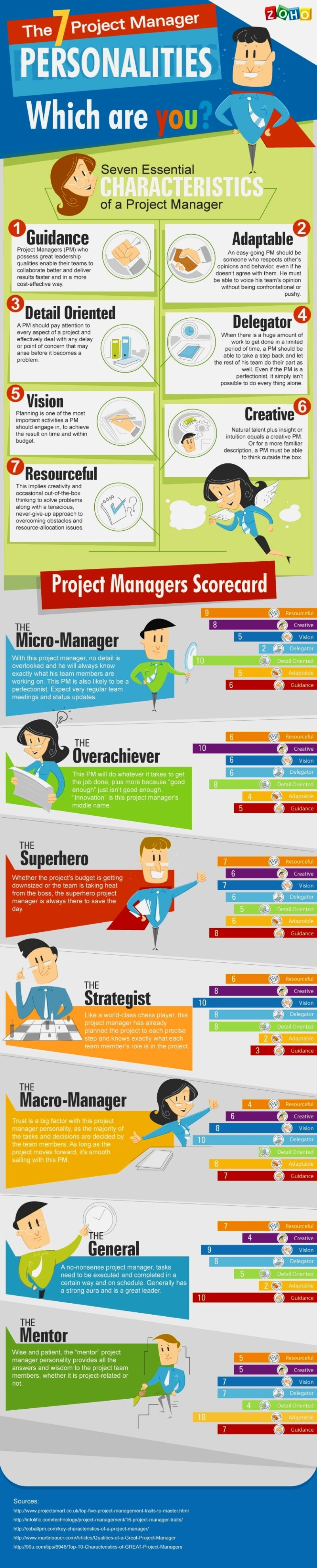 """""""Project Manager Infographic"""""""
