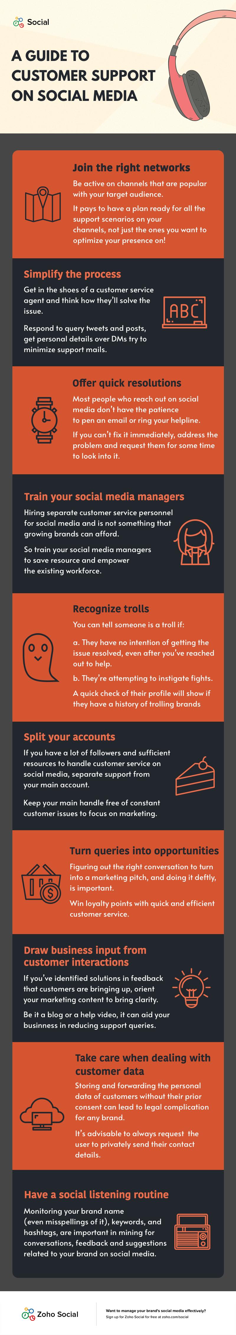 Customer support for social media