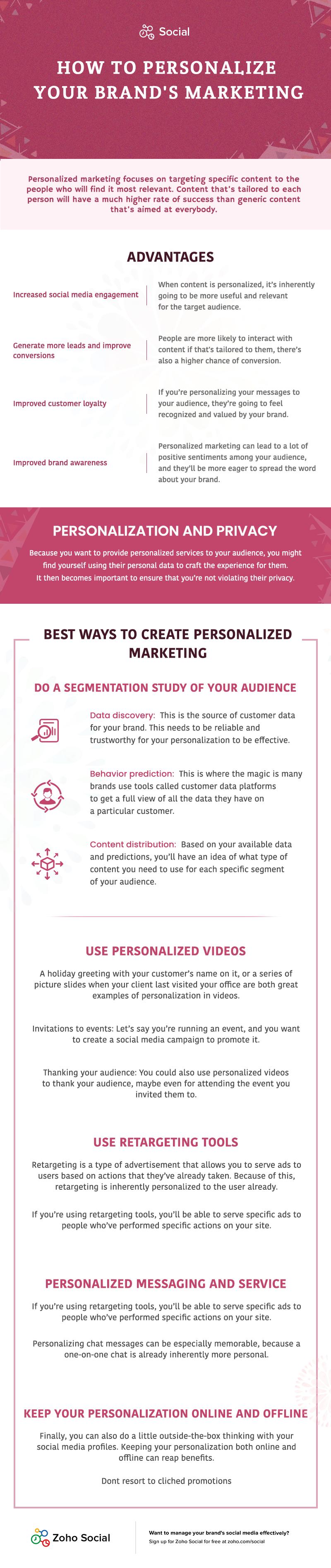 Personaliszation_marketing_business